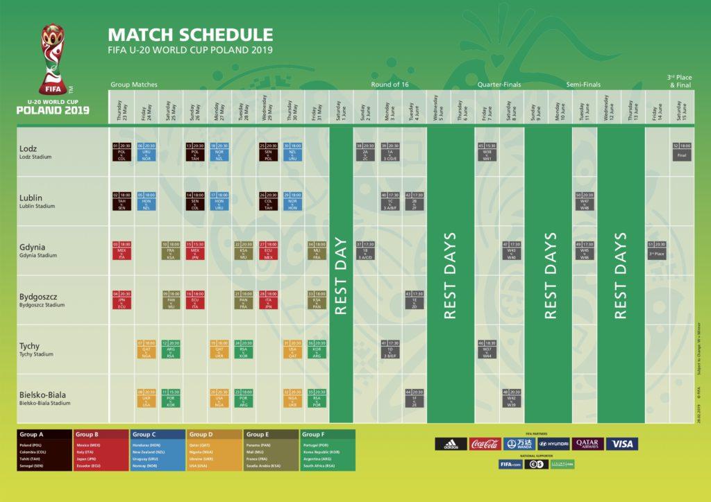 Calendario partidos Mundial Sub20 Polonia 2019